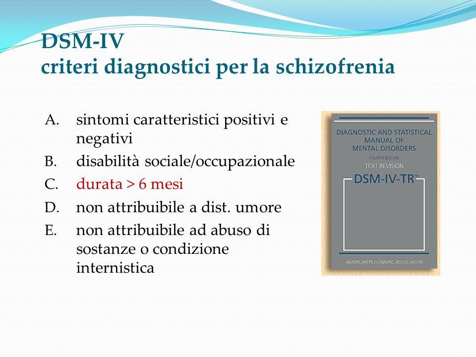DSM-IV criteri diagnostici per la schizofrenia A. sintomi caratteristici positivi e negativi B. disabilità sociale/occupazionale C. durata > 6 mesi D.