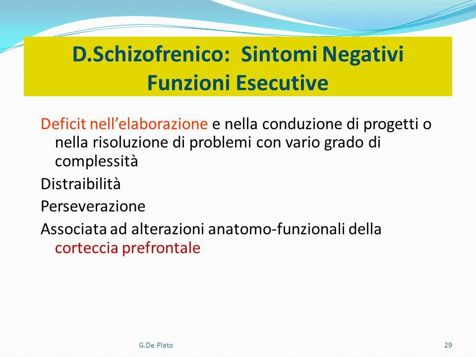G.De Plato29 D.Schizofrenico: Sintomi Negativi Funzioni Esecutive Deficit nellelaborazione e nella conduzione di progetti o nella risoluzione di probl