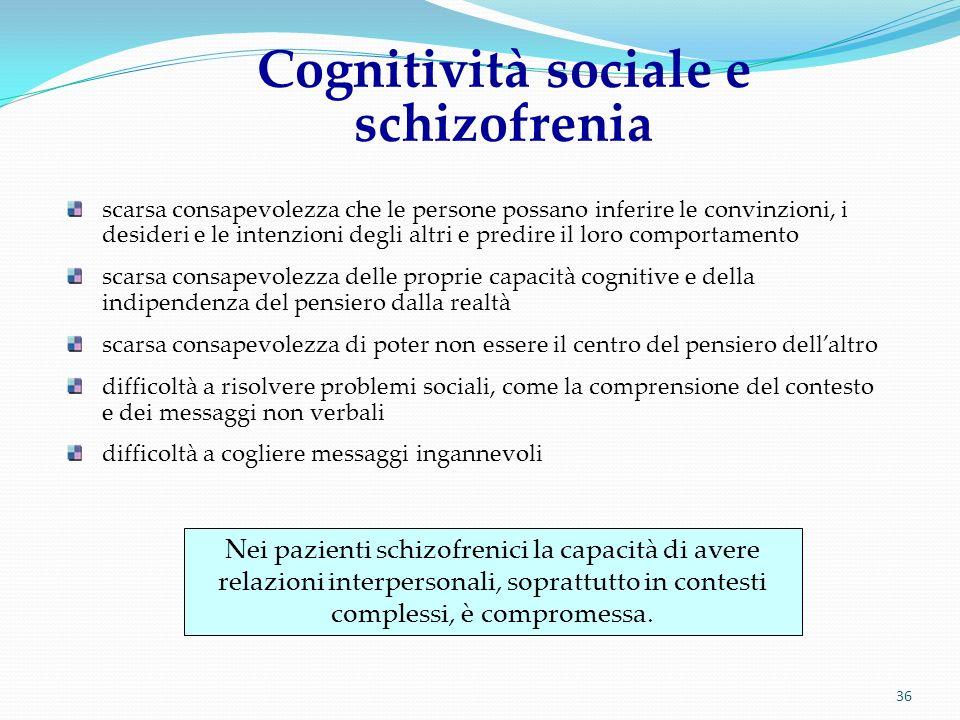 36 Cognitività sociale e schizofrenia scarsa consapevolezza che le persone possano inferire le convinzioni, i desideri e le intenzioni degli altri e p