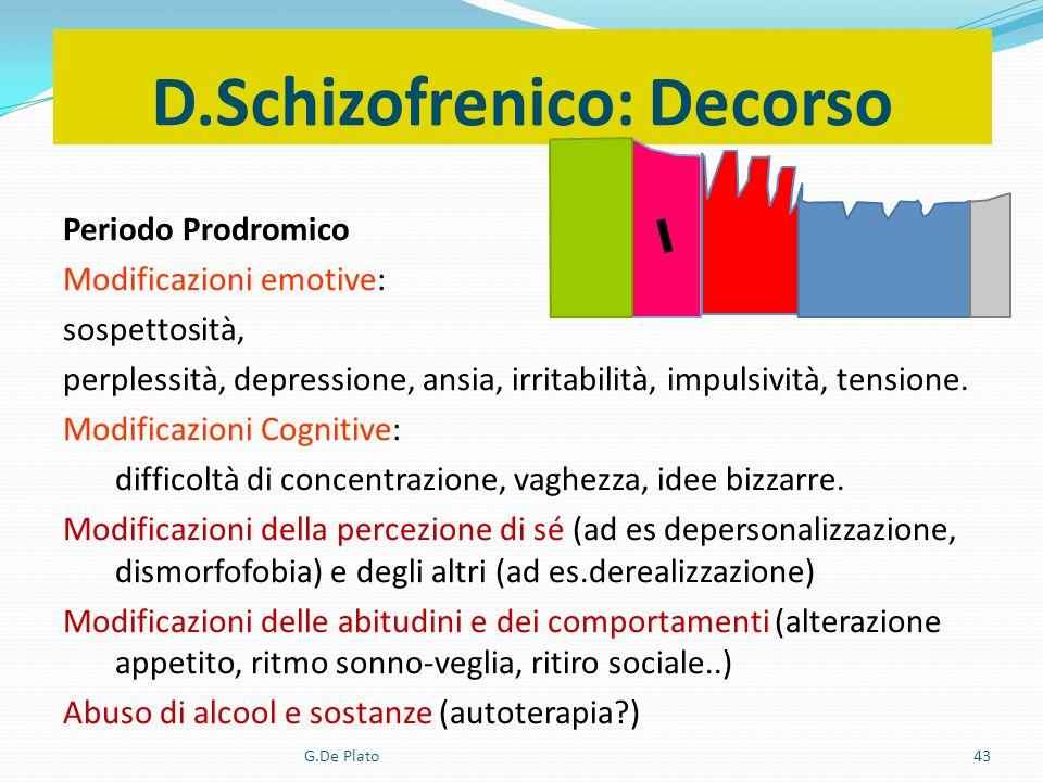 G.De Plato43 D.Schizofrenico: Decorso Periodo Prodromico Modificazioni emotive: sospettosità, perplessità, depressione, ansia, irritabilità, impulsivi