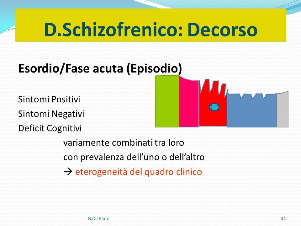 G.De Plato44 D.Schizofrenico: Decorso Esordio/Fase acuta (Episodio) Sintomi Positivi Sintomi Negativi Deficit Cognitivi variamente combinati tra loro