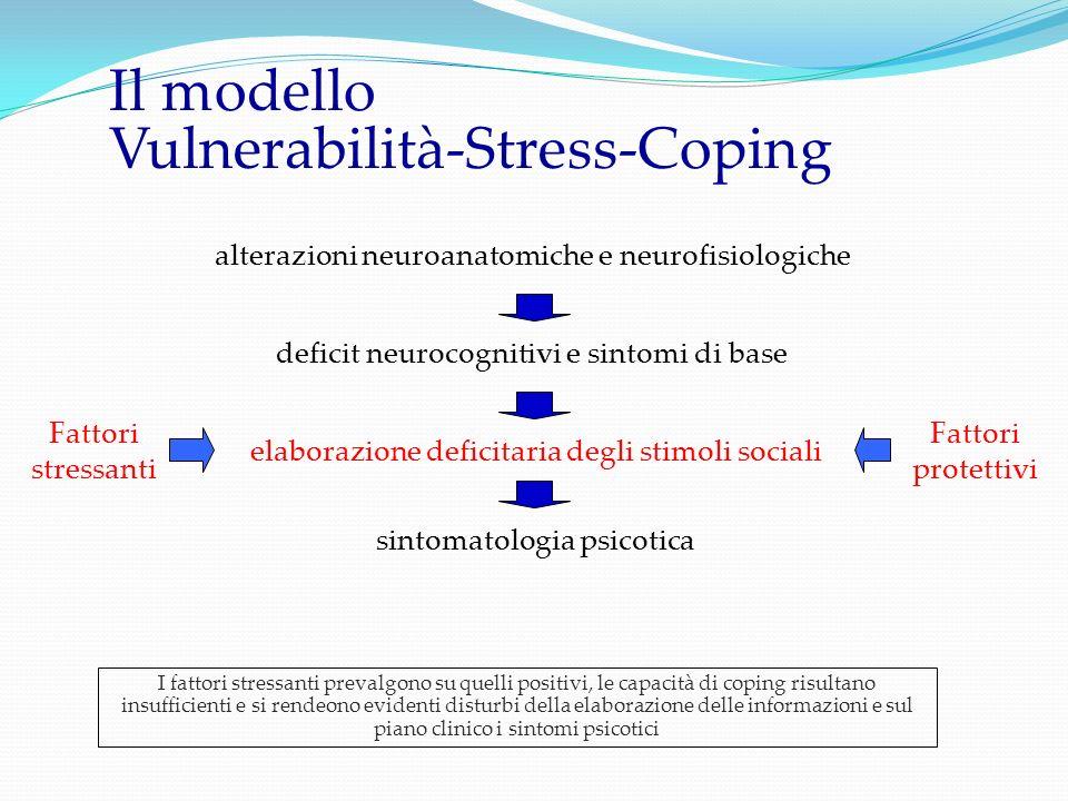 Il modello Vulnerabilità-Stress-Coping alterazioni neuroanatomiche e neurofisiologiche deficit neurocognitivi e sintomi di base sintomatologia psicoti