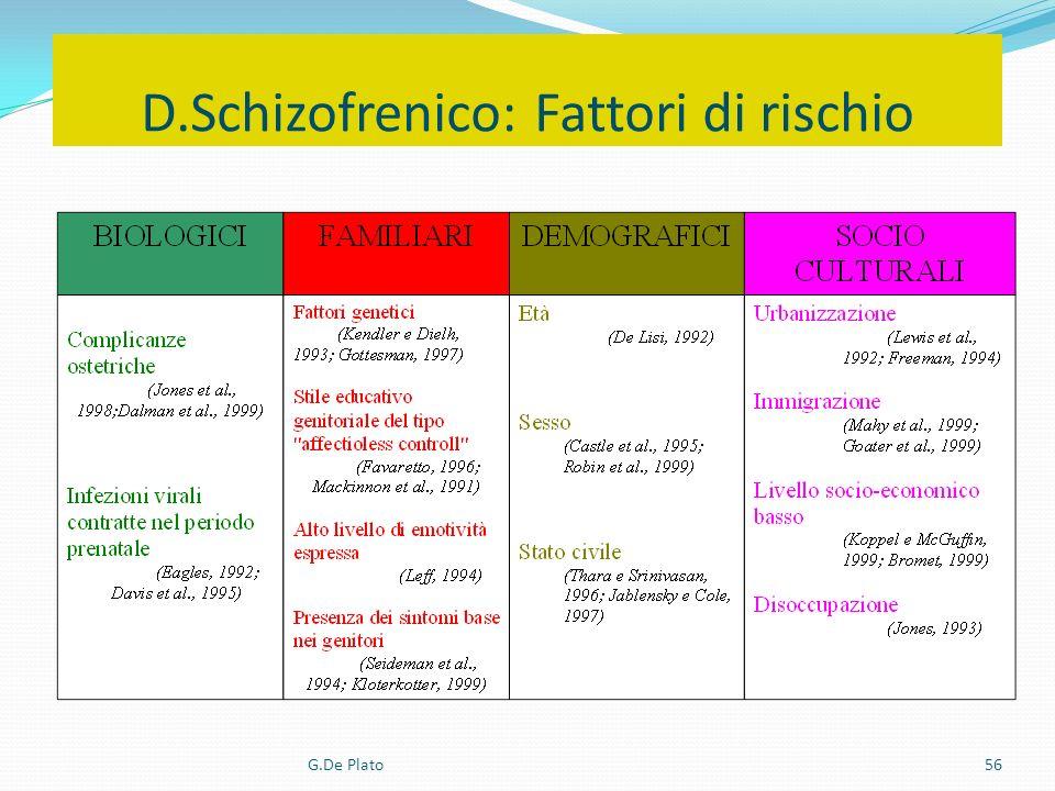 G.De Plato56 D.Schizofrenico: Fattori di rischio