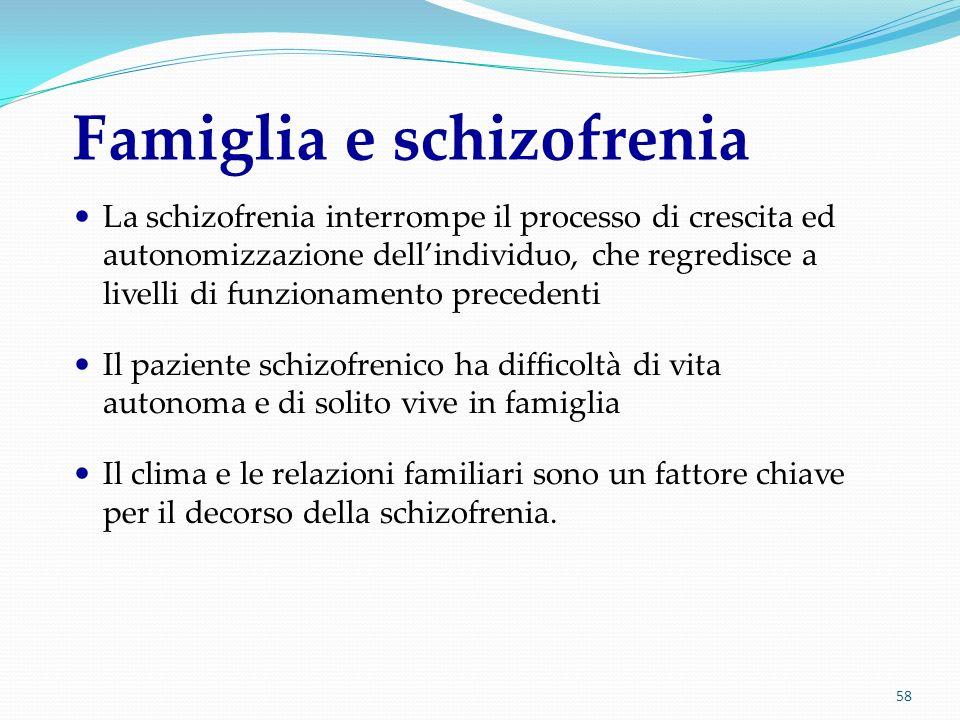 58 Famiglia e schizofrenia La schizofrenia interrompe il processo di crescita ed autonomizzazione dellindividuo, che regredisce a livelli di funzionam