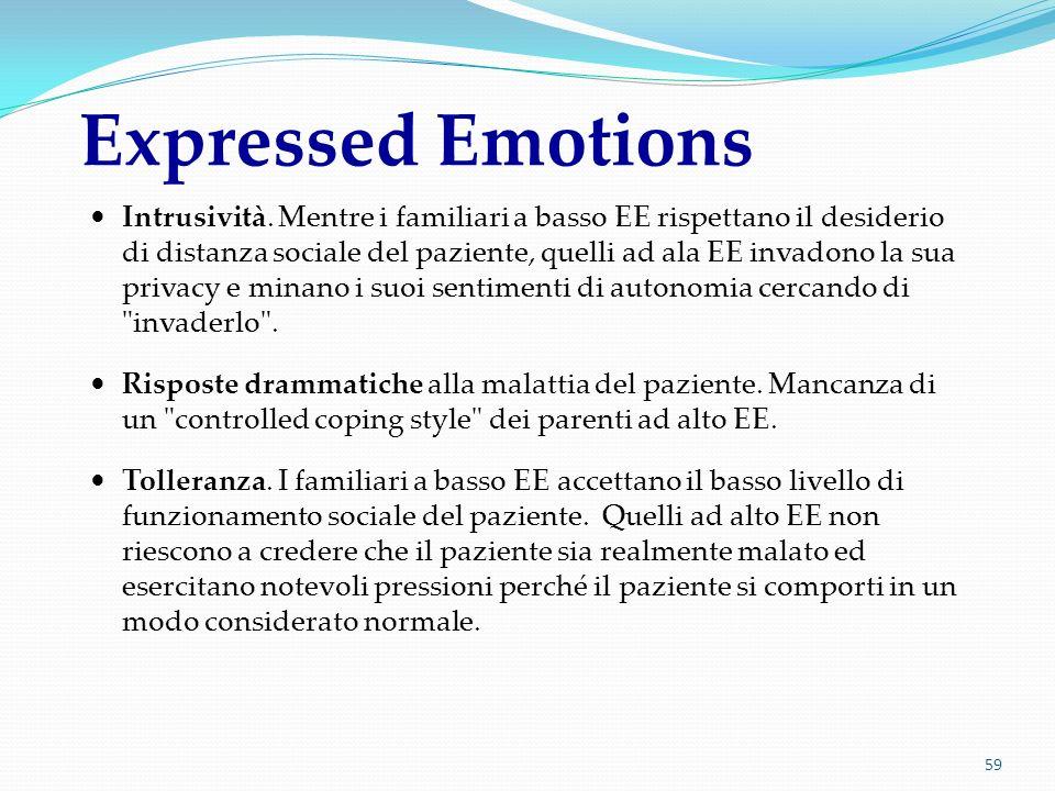 59 Expressed Emotions Intrusività. Mentre i familiari a basso EE rispettano il desiderio di distanza sociale del paziente, quelli ad ala EE invadono l