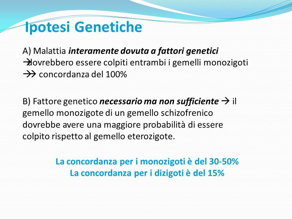 A) Malattia interamente dovuta a fattori genetici dovrebbero essere colpiti entrambi i gemelli monozigoti concordanza del 100% B) Fattore genetico nec