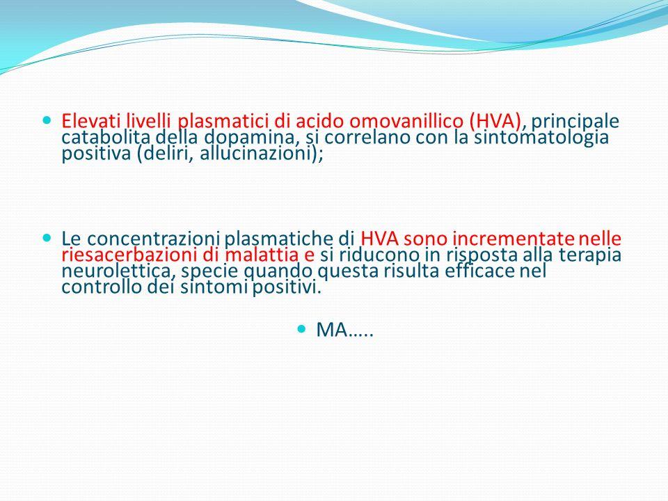Elevati livelli plasmatici di acido omovanillico (HVA), principale catabolita della dopamina, si correlano con la sintomatologia positiva (deliri, all