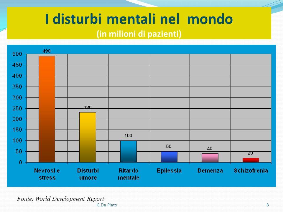 G.De Plato8 I disturbi mentali nel mondo (in milioni di pazienti) Fonte: World Development Report