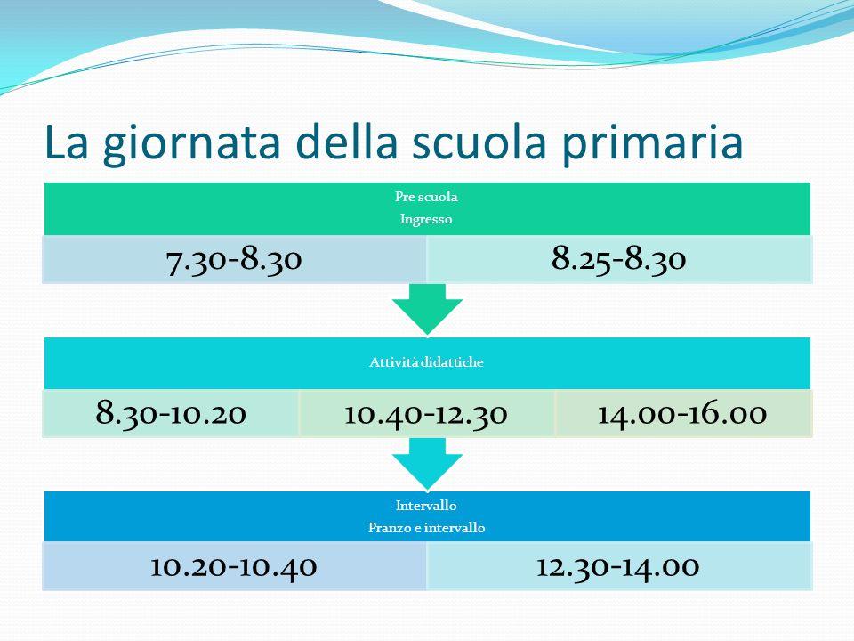 La giornata della scuola primaria Intervallo Pranzo e intervallo 10.20-10.4012.30-14.00 Attività didattiche 8.30-10.2010.40-12.3014.00-16.00 Pre scuol