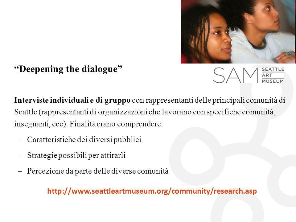 Deepening the dialogue Interviste individuali e di gruppo con rappresentanti delle principali comunità di Seattle (rappresentanti di organizzazioni ch