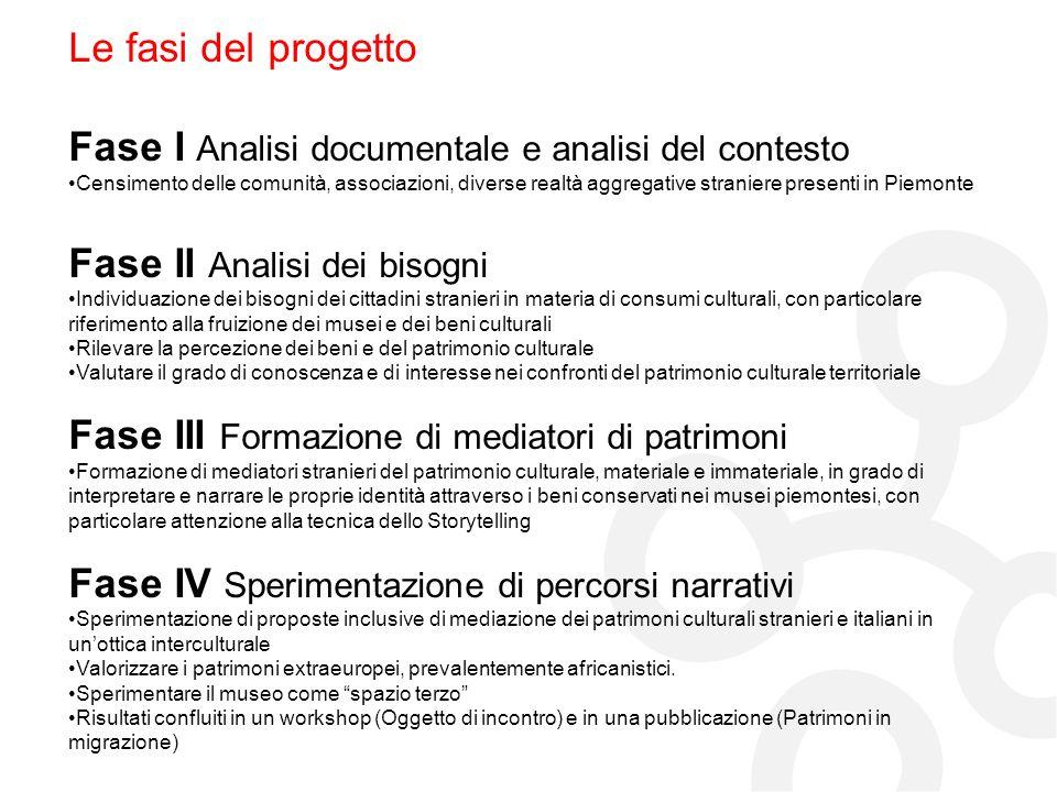 Le fasi del progetto Fase I Analisi documentale e analisi del contesto Censimento delle comunità, associazioni, diverse realtà aggregative straniere p