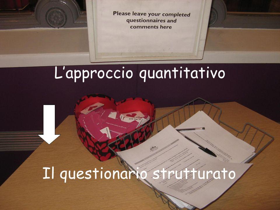 Lapproccio quantitativo Il questionario strutturato
