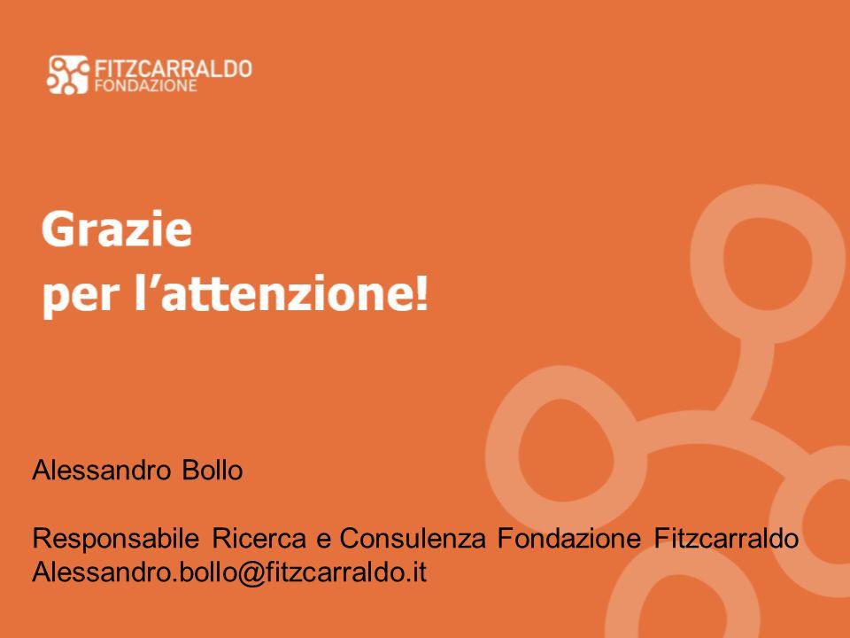 Grazie per lattenzione! Alessandro Bollo Responsabile Ricerca e Consulenza Fondazione Fitzcarraldo Alessandro.bollo@fitzcarraldo.it
