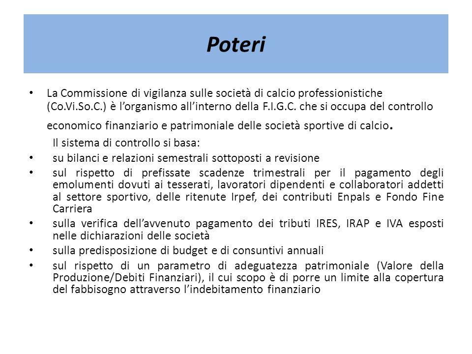 Poteri La Commissione di vigilanza sulle società di calcio professionistiche (Co.Vi.So.C.) è lorganismo allinterno della F.I.G.C. che si occupa del co