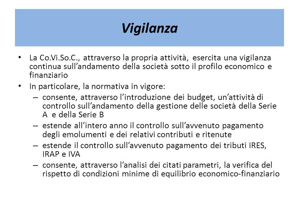 Vigilanza La Co.Vi.So.C., attraverso la propria attività, esercita una vigilanza continua sullandamento della società sotto il profilo economico e fin
