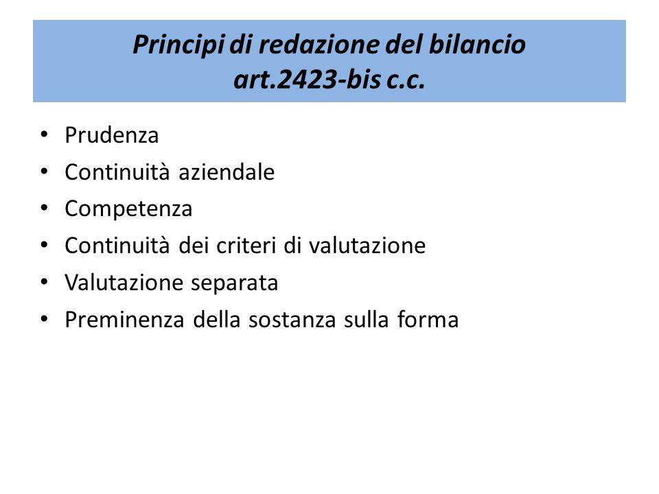 Principi di redazione del bilancio art.2423-bis c.c. Prudenza Continuità aziendale Competenza Continuità dei criteri di valutazione Valutazione separa