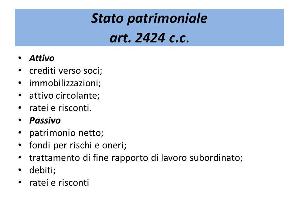 Stato patrimoniale art. 2424 c.c. Attivo crediti verso soci; immobilizzazioni; attivo circolante; ratei e risconti. Passivo patrimonio netto; fondi pe