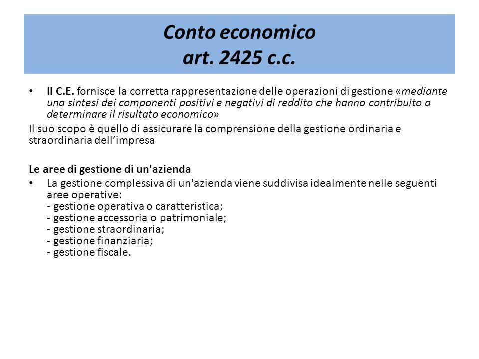 Conto economico art. 2425 c.c. Il C.E. fornisce la corretta rappresentazione delle operazioni di gestione «mediante una sintesi dei componenti positiv