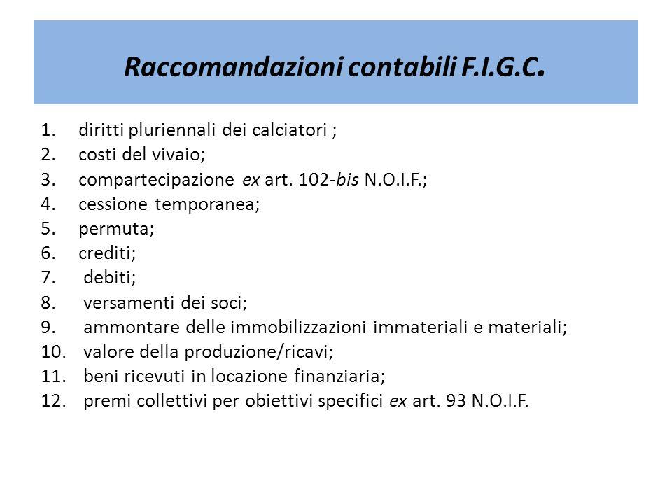 Raccomandazioni contabili F.I.G.C. 1.diritti pluriennali dei calciatori ; 2.costi del vivaio; 3.compartecipazione ex art. 102-bis N.O.I.F.; 4.cessione