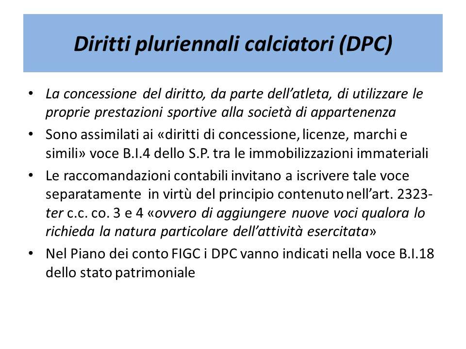 Diritti pluriennali calciatori (DPC) La concessione del diritto, da parte dellatleta, di utilizzare le proprie prestazioni sportive alla società di ap