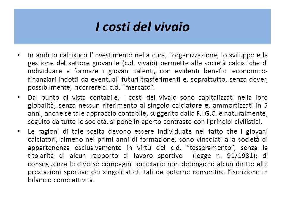 I costi del vivaio In ambito calcistico linvestimento nella cura, lorganizzazione, lo sviluppo e la gestione del settore giovanile (c.d. vivaio) perme