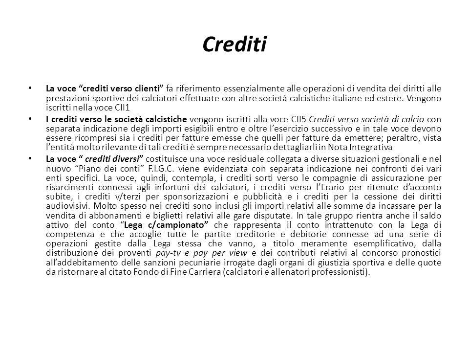 Crediti La voce crediti verso clienti fa riferimento essenzialmente alle operazioni di vendita dei diritti alle prestazioni sportive dei calciatori ef