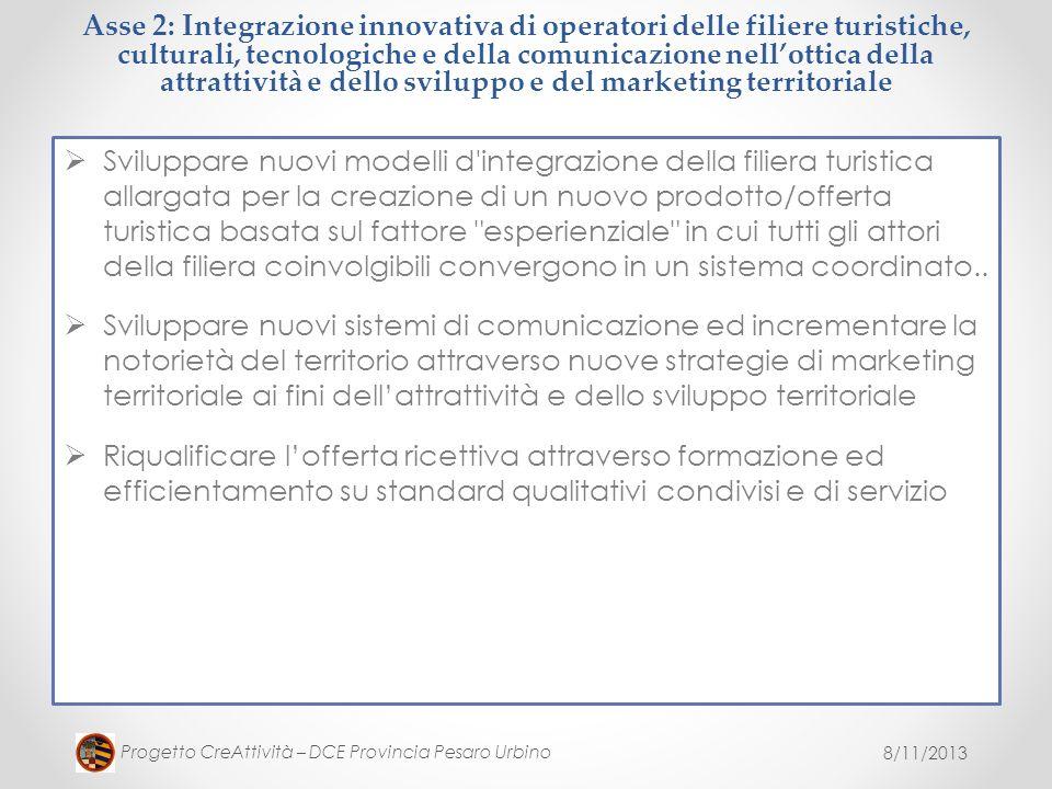 8/11/2013 Progetto CreAttività – DCE Provincia Pesaro Urbino Asse 2: Integrazione innovativa di operatori delle filiere turistiche, culturali, tecnolo