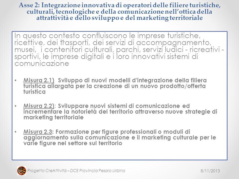 8/11/2013 Progetto CreAttività – DCE Provincia Pesaro Urbino In questo contesto confluiscono le imprese turistiche, ricettive, dei trasporti, dei serv