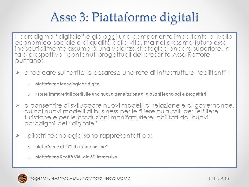 8/11/2013 Progetto CreAttività – DCE Provincia Pesaro Urbino Asse 3: Piattaforme digitali Il paradigma digitale è già oggi una componente importante a