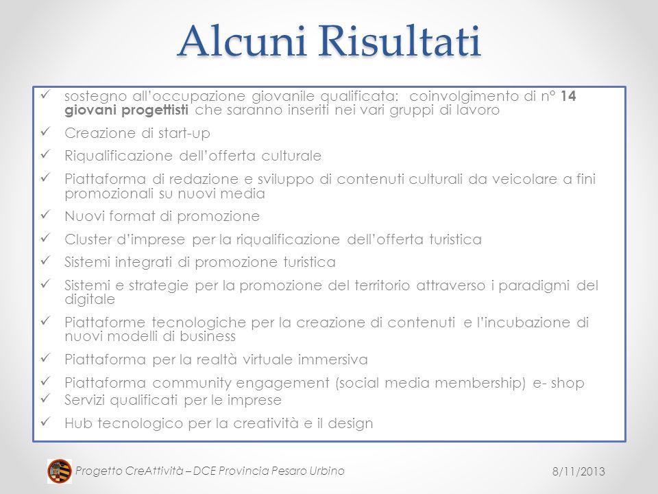 8/11/2013 Progetto CreAttività – DCE Provincia Pesaro Urbino Alcuni Risultati sostegno alloccupazione giovanile qualificata: coinvolgimento di n° 14 g