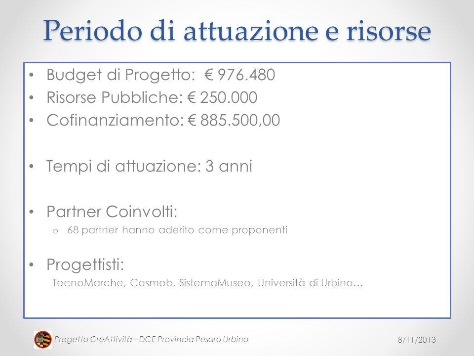 8/11/2013 Progetto CreAttività – DCE Provincia Pesaro Urbino Periodo di attuazione e risorse Budget di Progetto: 976.480 Risorse Pubbliche: 250.000 Co