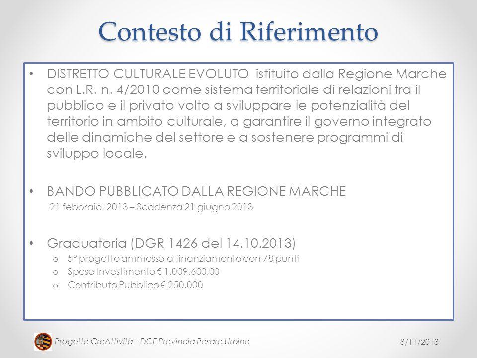 8/11/2013 Progetto CreAttività – DCE Provincia Pesaro Urbino Contesto di Riferimento DISTRETTO CULTURALE EVOLUTO istituito dalla Regione Marche con L.