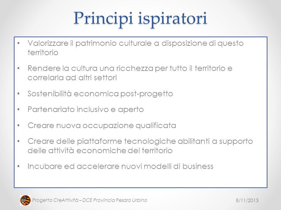 8/11/2013 Progetto CreAttività – DCE Provincia Pesaro Urbino Principi ispiratori Valorizzare il patrimonio culturale a disposizione di questo territor