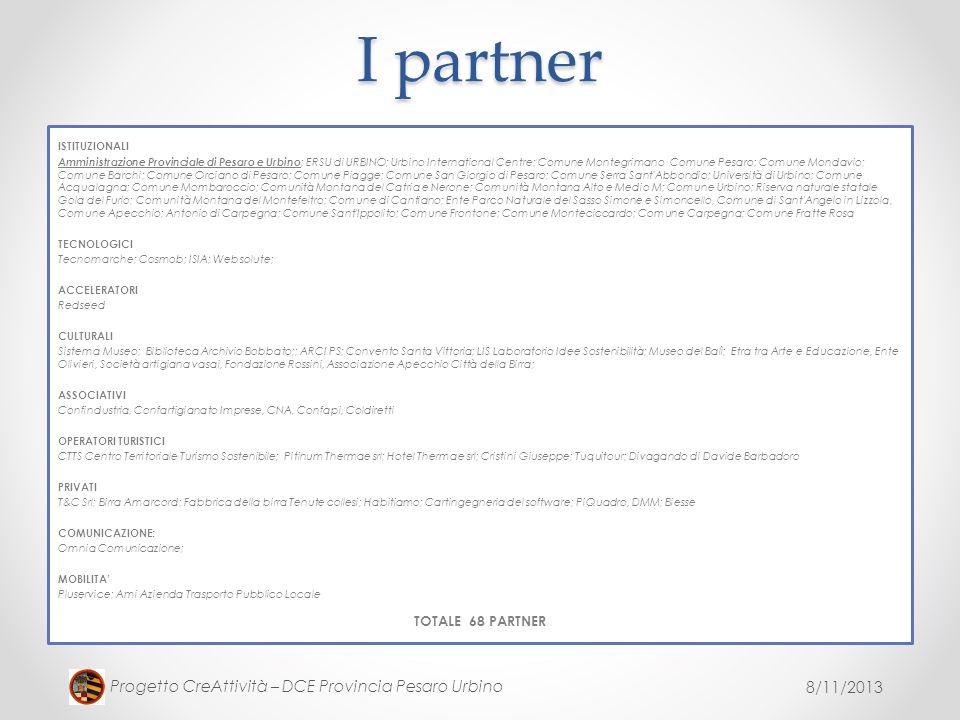 8/11/2013 Progetto CreAttività – DCE Provincia Pesaro Urbino I partner ISTITUZIONALI Amministrazione Provinciale di Pesaro e Urbino ; ERSU di URBINO;