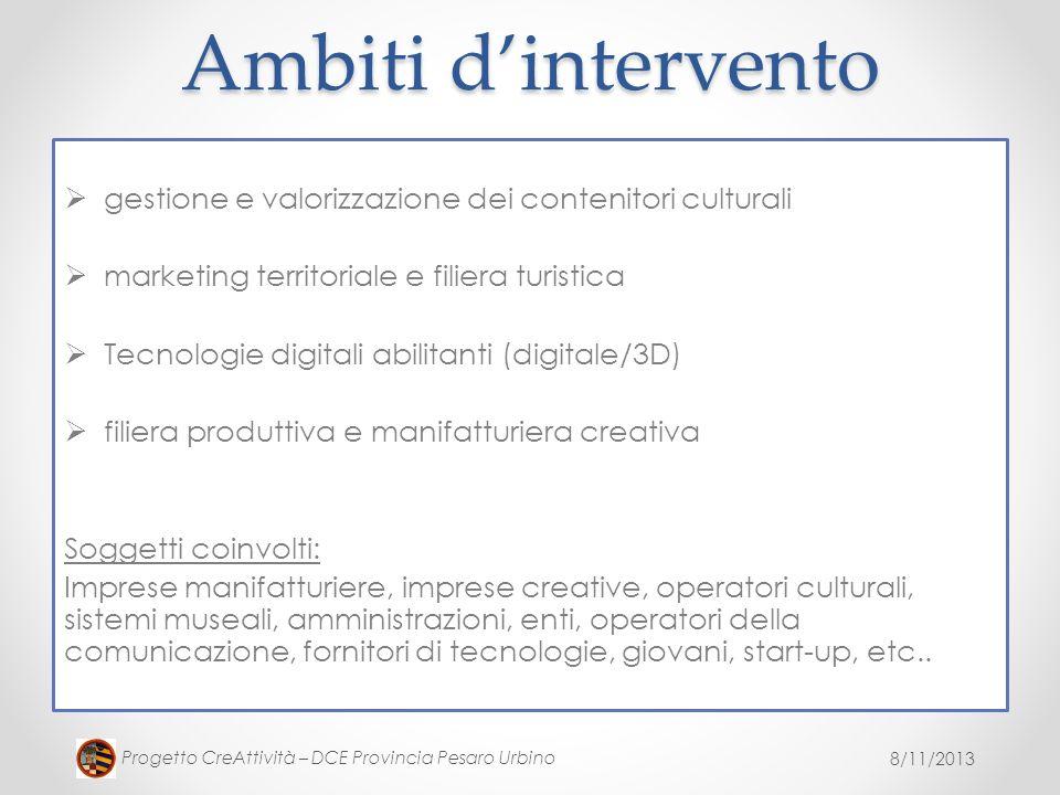 8/11/2013 Progetto CreAttività – DCE Provincia Pesaro Urbino Ambiti dintervento gestione e valorizzazione dei contenitori culturali marketing territor