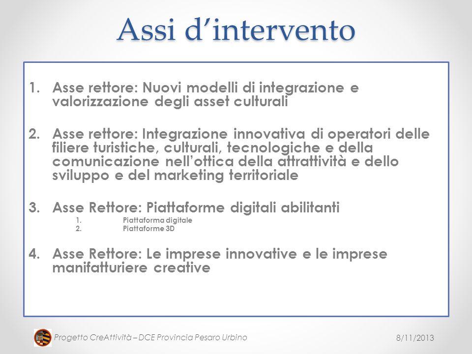 8/11/2013 Progetto CreAttività – DCE Provincia Pesaro Urbino Assi dintervento 1. Asse rettore: Nuovi modelli di integrazione e valorizzazione degli as