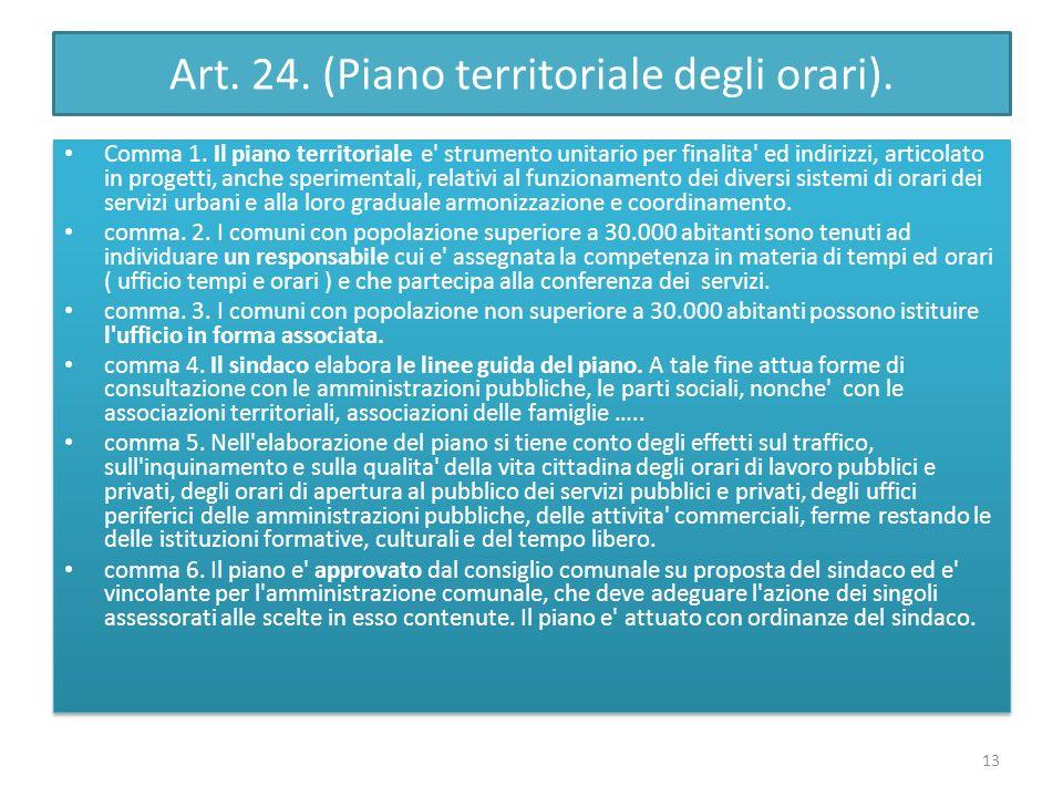 Art. 24. (Piano territoriale degli orari). Comma 1. Il piano territoriale e' strumento unitario per finalita' ed indirizzi, articolato in progetti, an