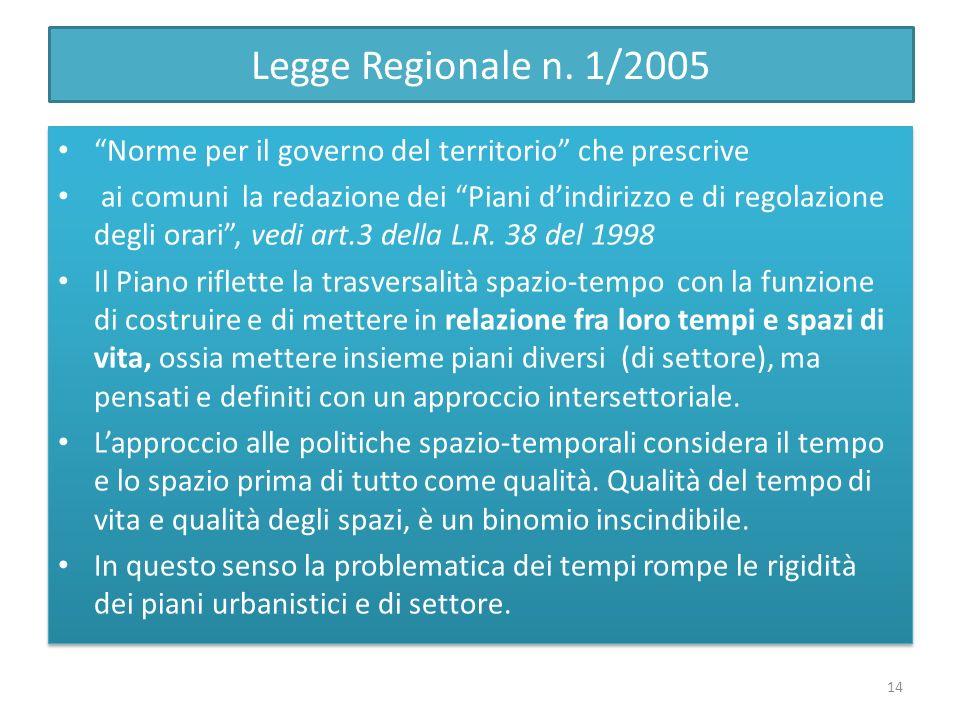 Legge Regionale n. 1/2005 Norme per il governo del territorio che prescrive ai comuni la redazione dei Piani dindirizzo e di regolazione degli orari,