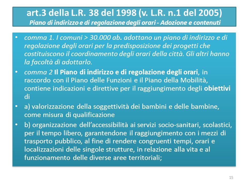 art.3 della L.R. 38 del 1998 (v. L.R. n.1 del 2005) Piano di indirizzo e di regolazione degli orari - Adozione e contenuti comma 1. I comuni > 30.000