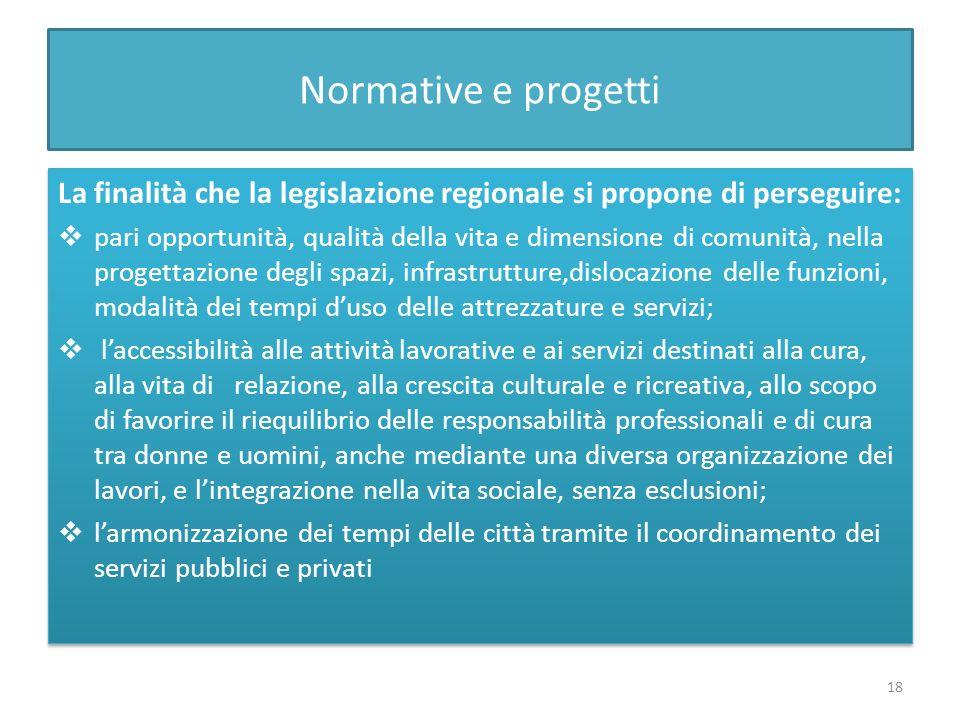 Normative e progetti La finalità che la legislazione regionale si propone di perseguire: pari opportunità, qualità della vita e dimensione di comunità