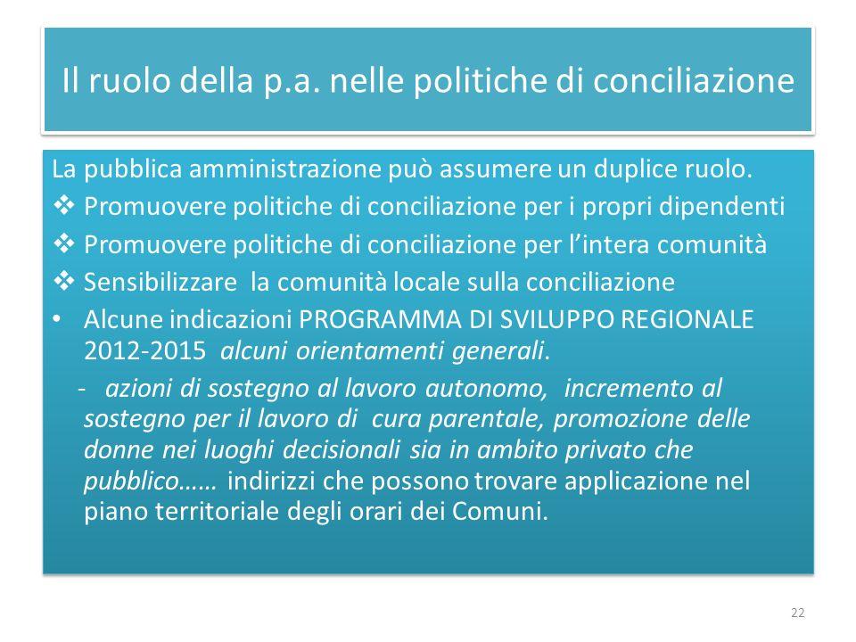 Il ruolo della p.a. nelle politiche di conciliazione La pubblica amministrazione può assumere un duplice ruolo. Promuovere politiche di conciliazione