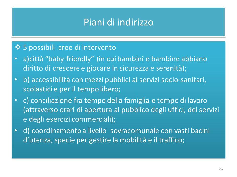 Piani di indirizzo 5 possibili aree di intervento a)città baby-friendly (in cui bambini e bambine abbiano diritto di crescere e giocare in sicurezza e