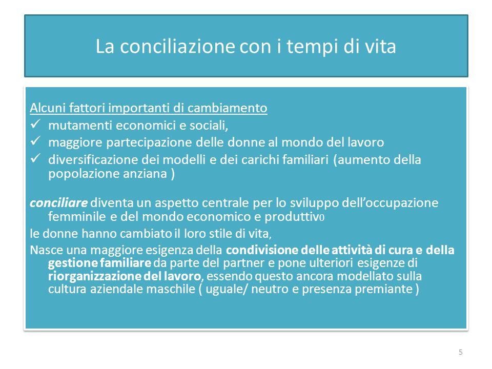 La conciliazione con i tempi di vita Alcuni fattori importanti di cambiamento mutamenti economici e sociali, maggiore partecipazione delle donne al mo