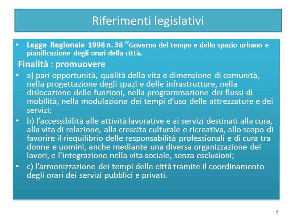 Riferimenti legislativi Legge Regionale 1998 n. 38 Governo del tempo e dello spazio urbano e pianificazione degli orari della città. Finalità : promuo