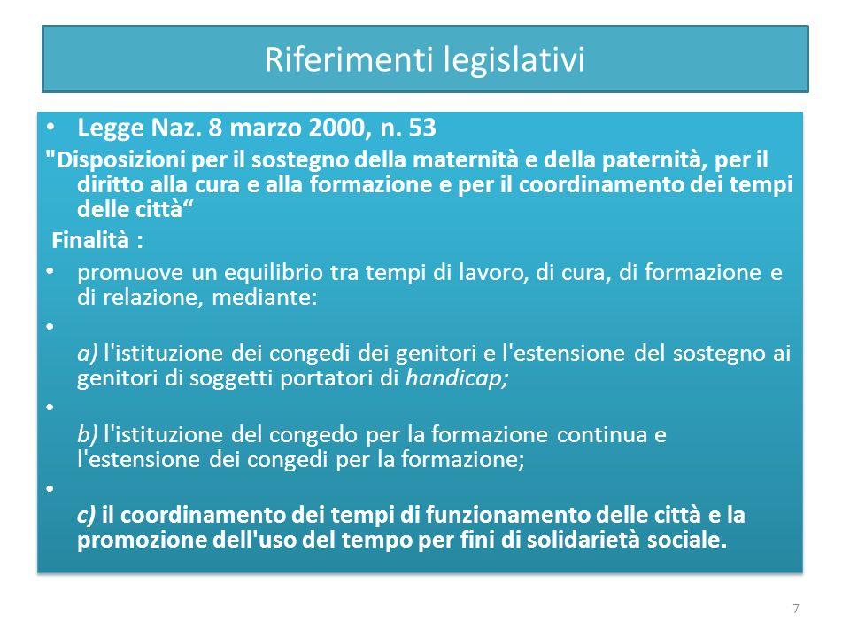 Riferimenti legislativi Legge Naz. 8 marzo 2000, n. 53