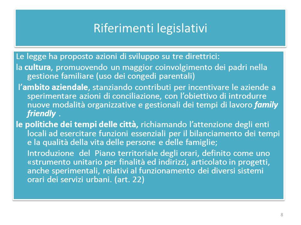 Riferimenti legislativi Le legge ha proposto azioni di sviluppo su tre direttrici: la cultura, promuovendo un maggior coinvolgimento dei padri nella g