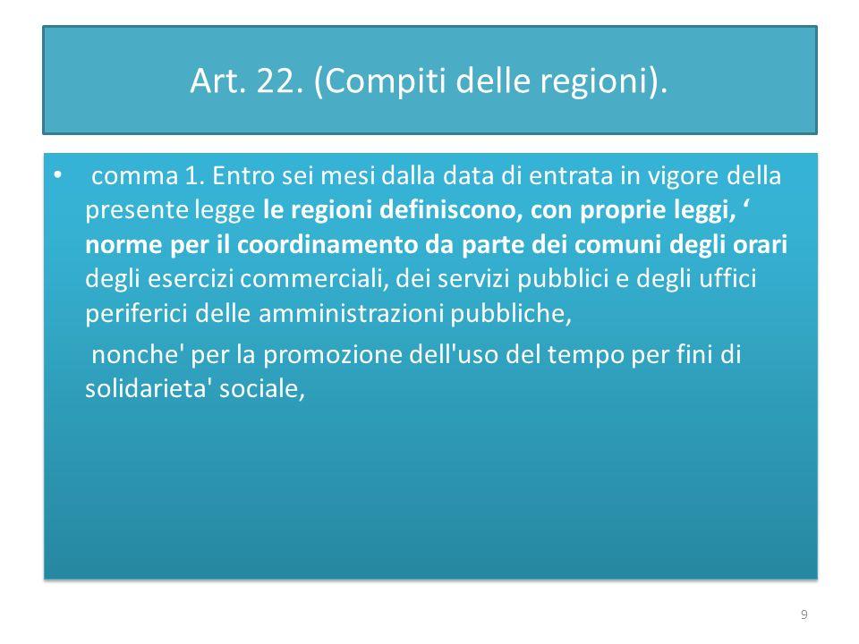 Art. 22. (Compiti delle regioni). comma 1. Entro sei mesi dalla data di entrata in vigore della presente legge le regioni definiscono, con proprie leg