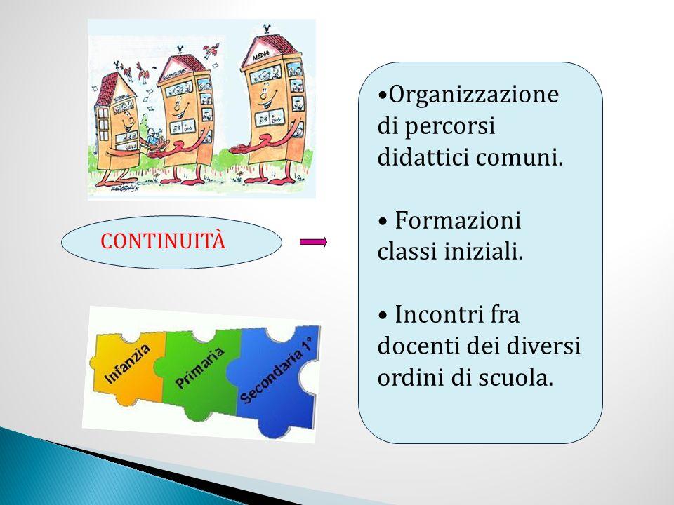 -Alla scoperta di tradizioni musicali popolari delle regioni italiane -Euritmia -Laboratori darte e teatrali Progetti -Legalità e cittadinanza.