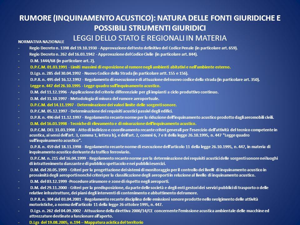 RUMORE (INQUINAMENTO ACUSTICO): NATURA DELLE FONTI GIURIDICHE E POSSIBILI STRUMENTI GIURIDICI LEGGI DELLO STATO E REGIONALI IN MATERIA NORMATIVA DELLA REGIONE LOMBARDIA - D.G.R.