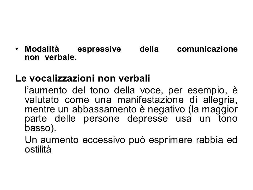 Modalità espressive della comunicazione non verbale.
